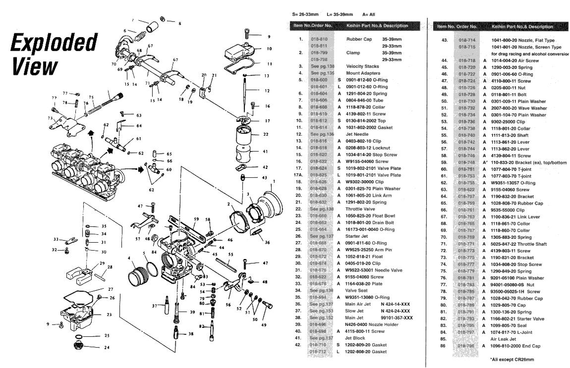 Yamaha Srx  Parts